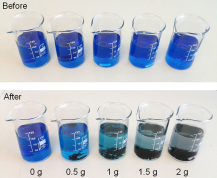 Methylene blue solutions after stirring with various amounts of activated carbon