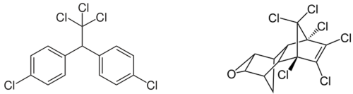 Chemical structures of DDT and dieldrin